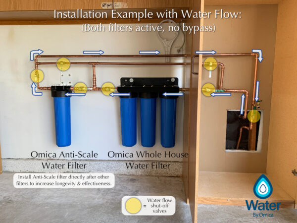 Water by Omica Water Flow Installation | Whole House Active, Anti-Scale Active, No Bypasses