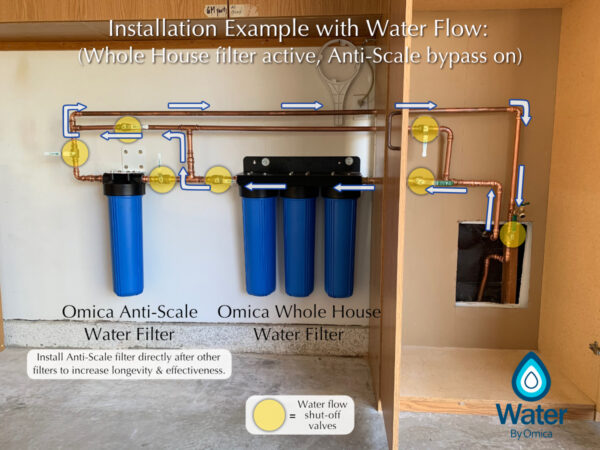 Water by Omica Water Flow Installation | Whole House Active, Anti-Scale Bypass On
